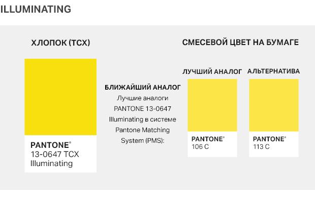 Желтый цвет 2021
